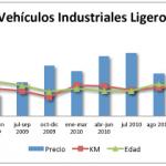vehiculos_industriales_ligeros