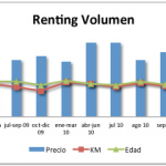 coches_renting_volumen