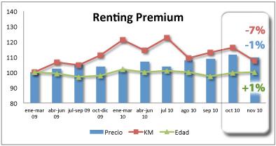 coches_renting_premium