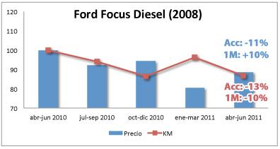ford_focus_diesel