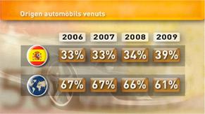 graficos_ventas_coches_1